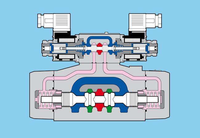Электромагнитный гидрораспределитель