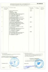 Сертификат о происхождении товара Техпром-НГС (дополнительный лист)